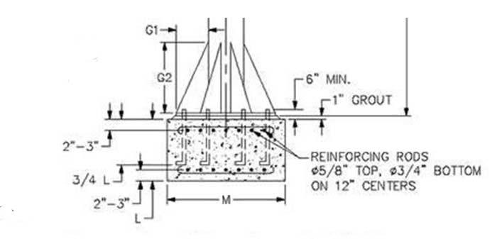 Jib Cranes Design : Jib crane design footing for cranes dongqi